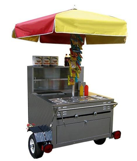Свой бизнес: хот-доги. Как выбрать аппарат для приготовления хот-догов?