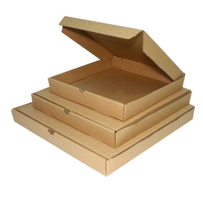 Как открыть доставку пиццы. Бизнес-план: «Пицца на дом»