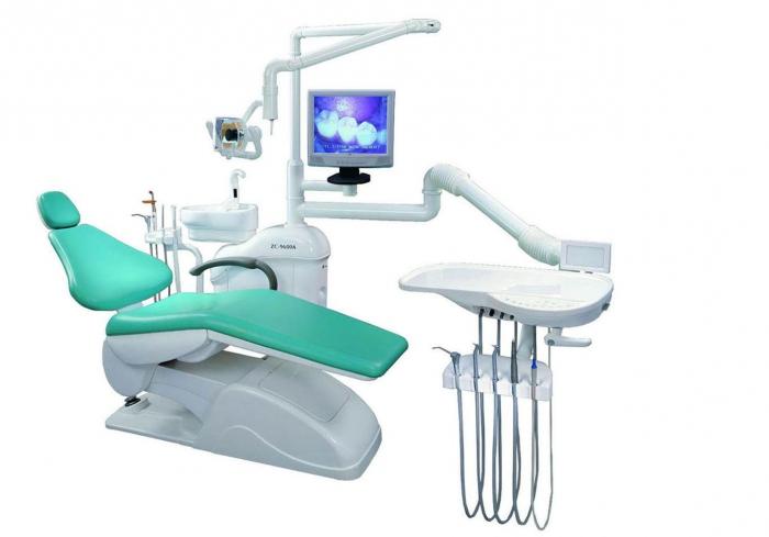 Бизнес-план зуботехнической лаборатории