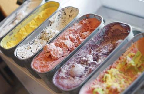 Бизнес на мороженом. Как продавать мягкое мороженое